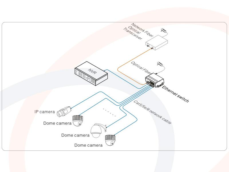 Switch Przemys Owy 100m Ethernet 8 Port W Rj45 1 Rj45