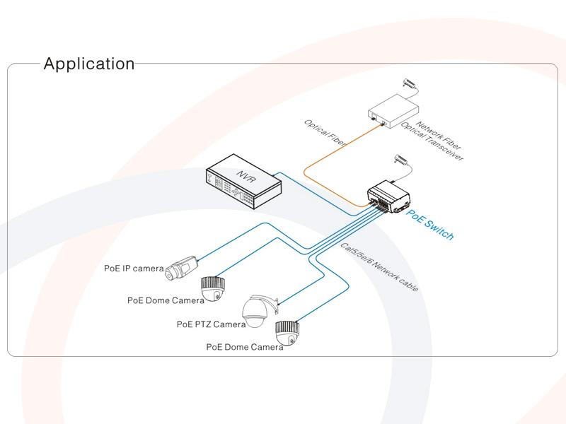 Switch Przemysowy Poe 100m Ethernet 8 Portw Rj45 1 Rj45 1000m 1
