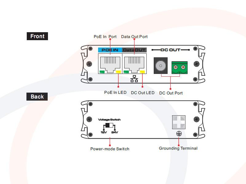 splitter  rozdzielacz poe 15 4w 12v  24v  power over ethernet