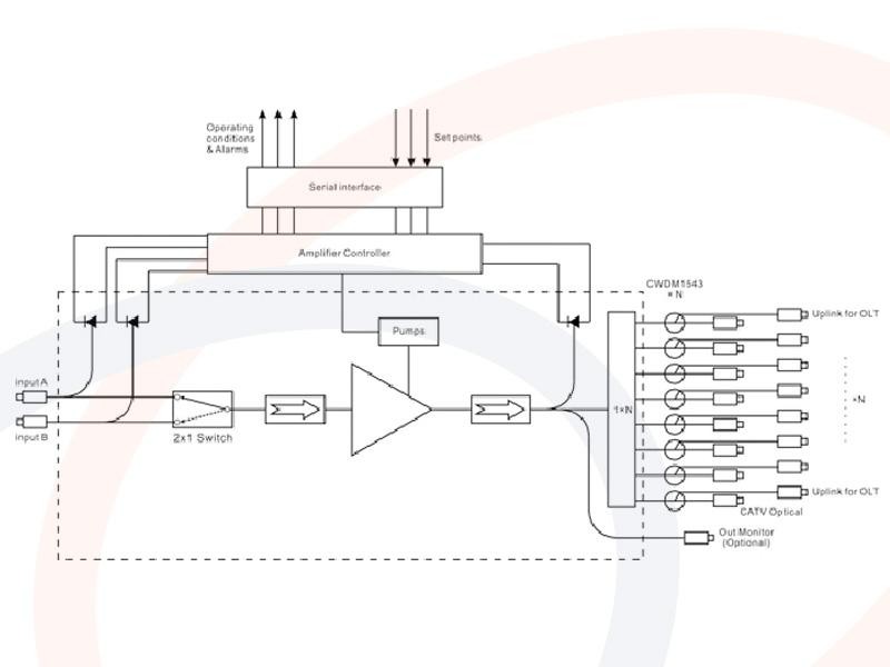 Atemberaubend 4 Draht Schaltplan Zeitgenössisch - Elektrische ...