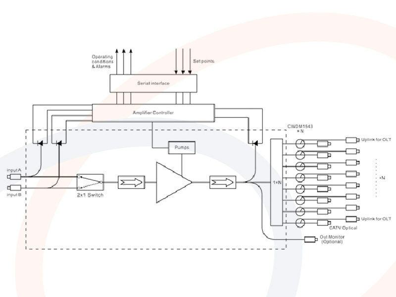 Atemberaubend 4 Draht Lüfterkondensator Cbb61 Schaltplan Bilder ...